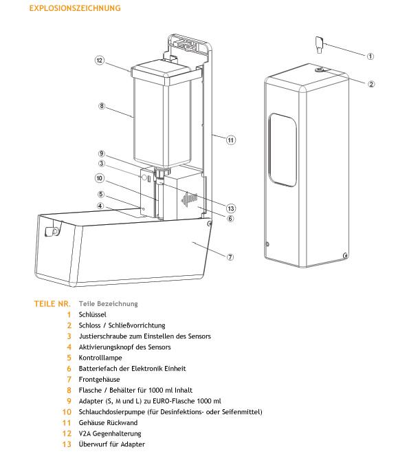 Sensor Desinfektionsmittelspende, passend für die meisten Desinfektionsflaschen auf dem Markt